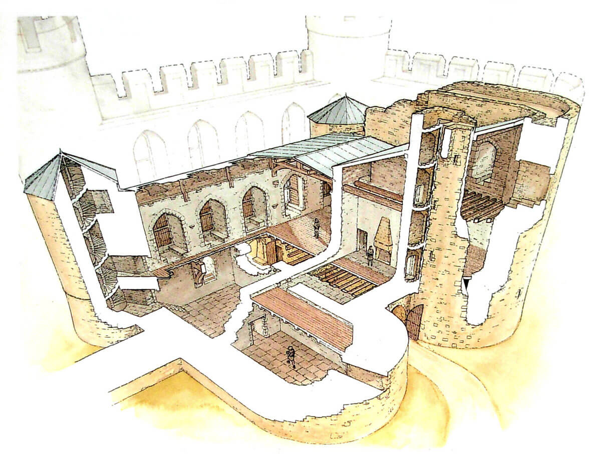 Beaumaris Castle Ancient And Medieval Architecture