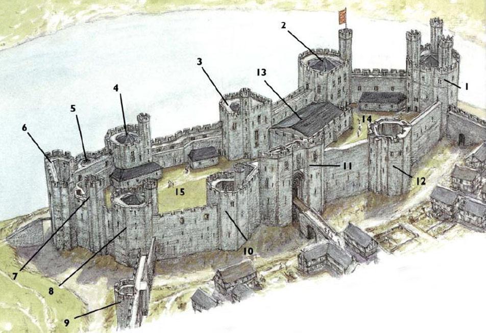 Caernarfon Castle Ancient And Medieval Architecture
